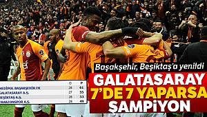 Galatasaray'ın şampiyonluk parolası hazır